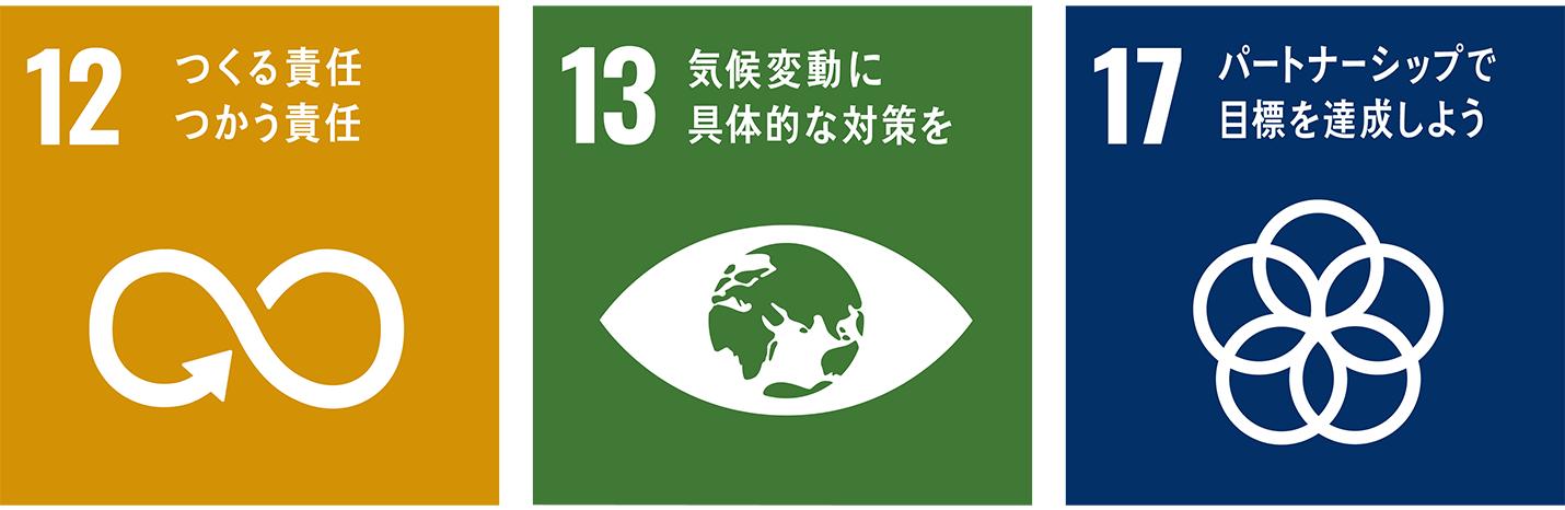 SDGsのアイコン
